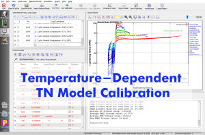 Temperature-Dependent TN Model Calibration