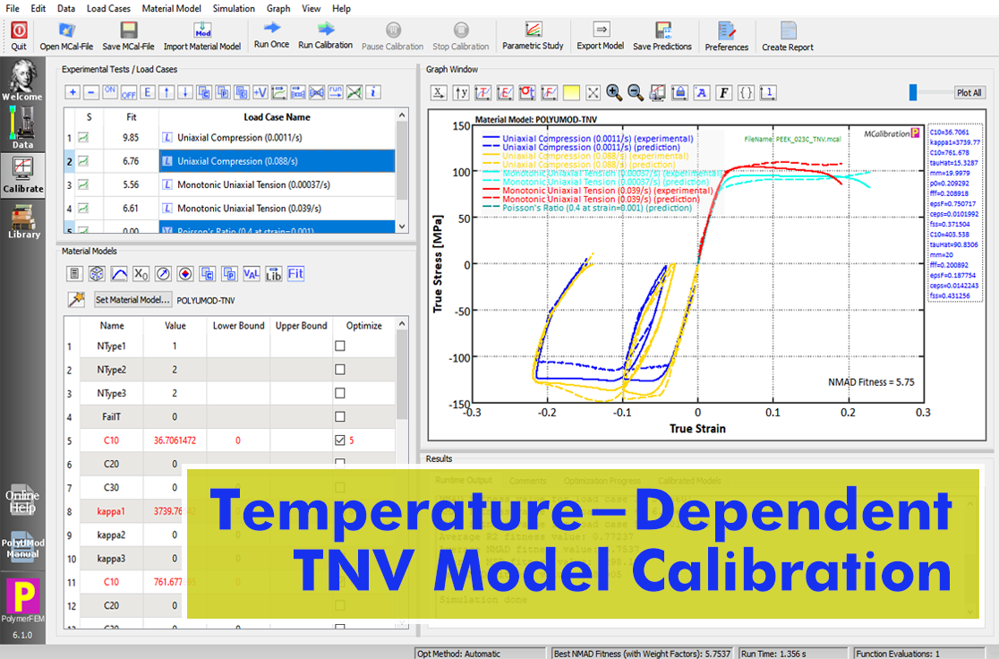 Temperature-Dependent TNV Model Calibration