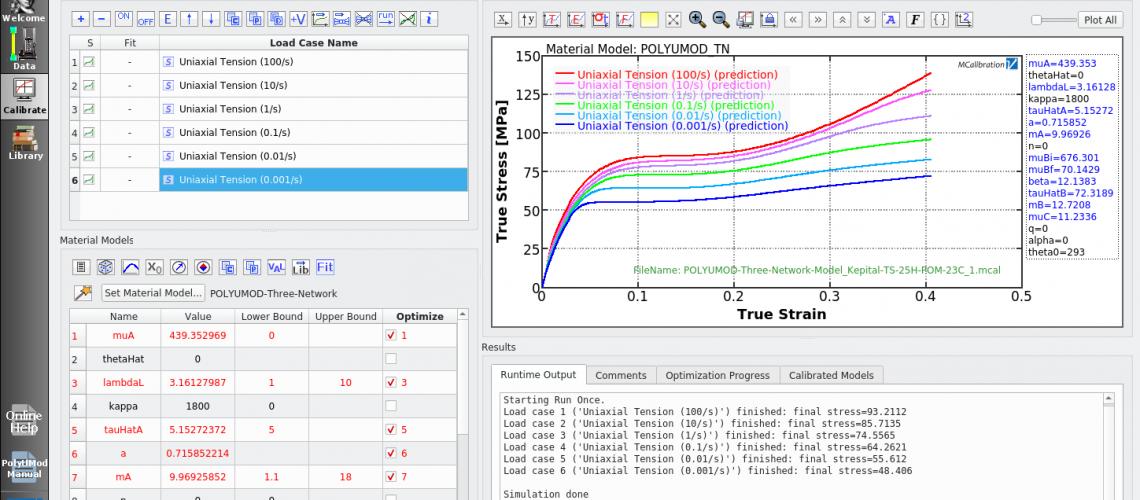 POLYUMOD-Three-Network-Model_Kepital-TS-25H-POM-23C