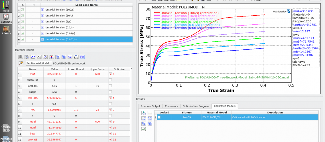 POLYUMOD-Three-Network-Model_Sabic-PP-58MNK10-05C